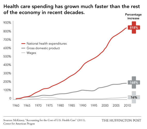 McKinsey HealthCareCosts3