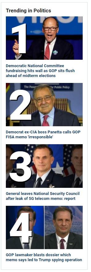 Fox News trending Sunday afternoon 2.4.18